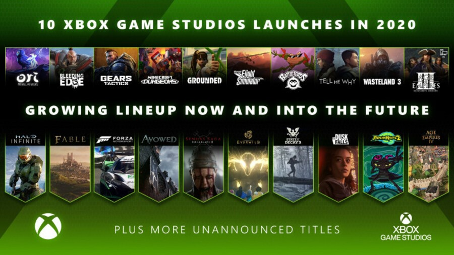 Xbox Celebrates A Record Year For Its First-Party Studios