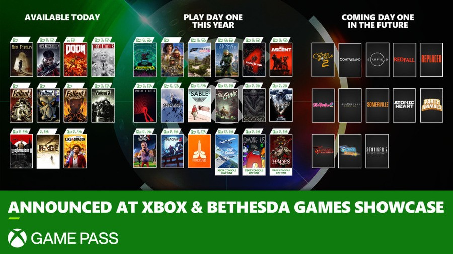 Reaction: Xbox Just Had Its Best E3 Showcase In Years, And Game Pass Was The Star